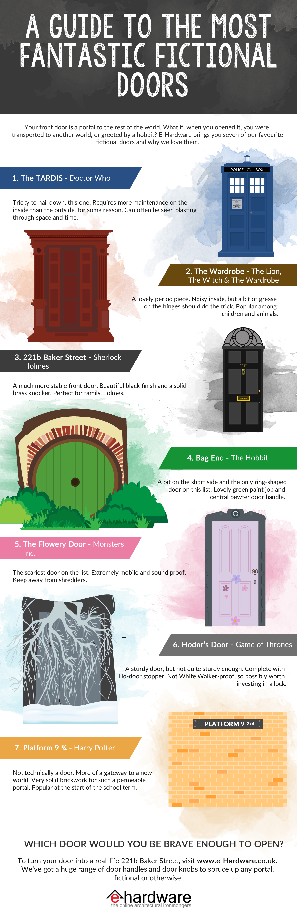 Infographic Guide to the Most Fantastic Fictional Doors - e-Hardware