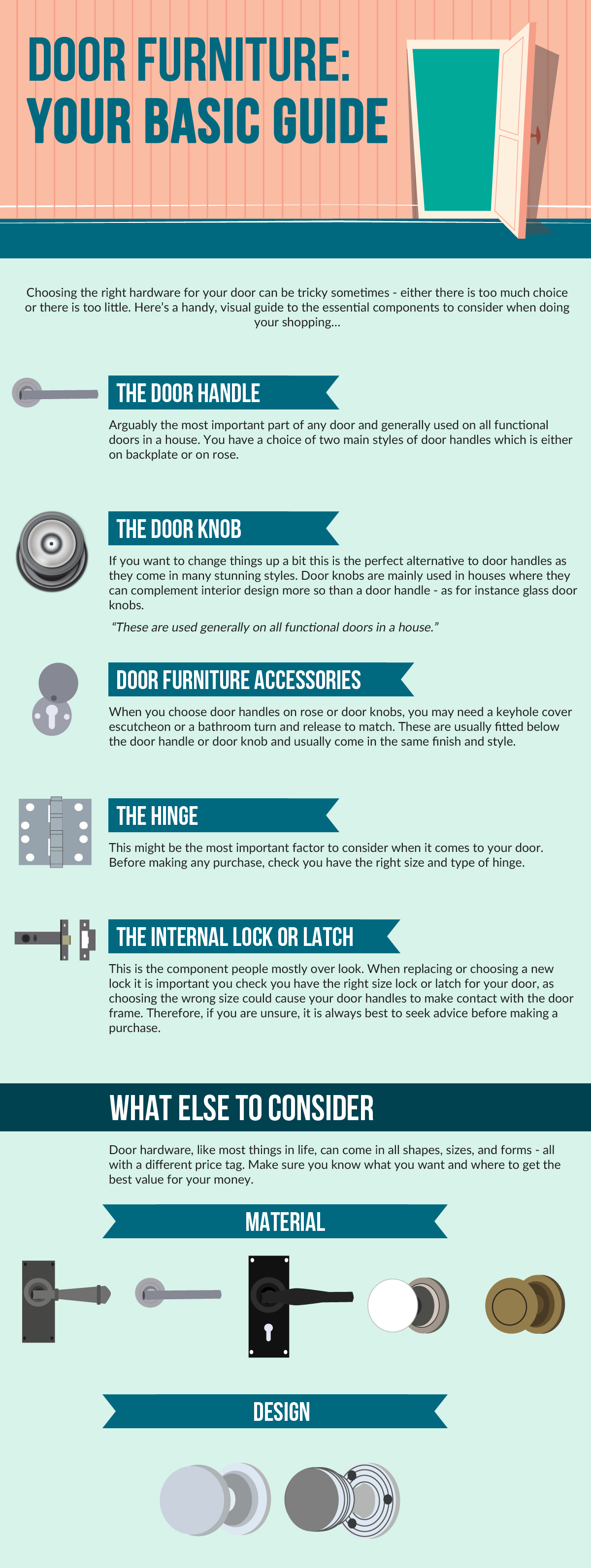 Infographic on door furniture basic guide by e-Hardware