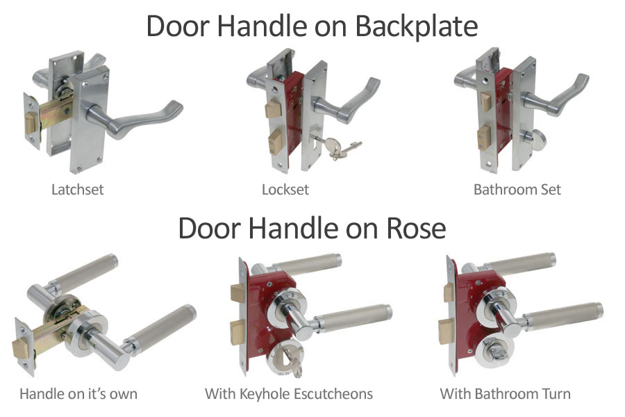 Door Handle Types